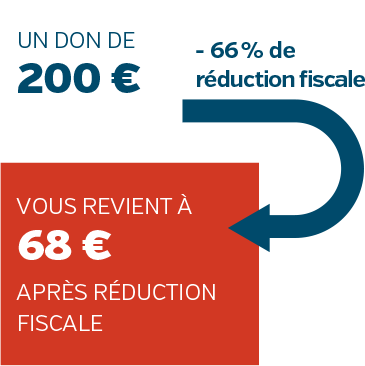 -66% de réduction fiscale